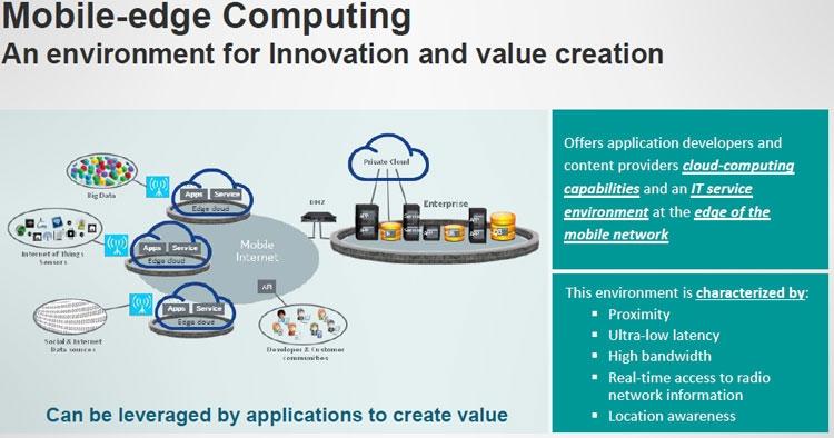 Mobile Edge Computing (MEC) - это периферийные виртуальные облака с оптимизированным сервисом