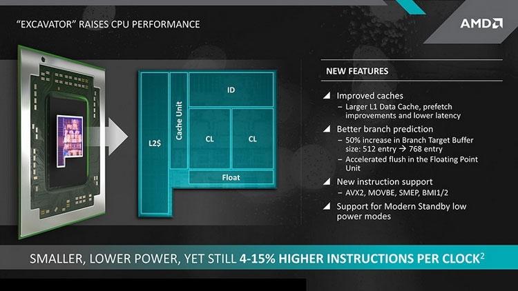 Гибридные SoC AMD Merlin Falcon (серия R)