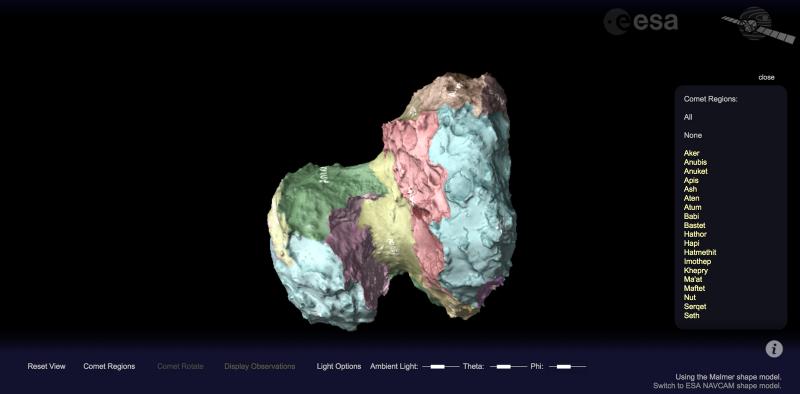 Форма ядра кометы и обозначение «географических зон»