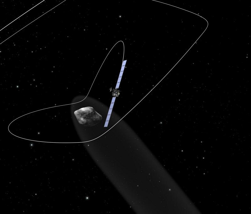Траектория приближения зонда к комете