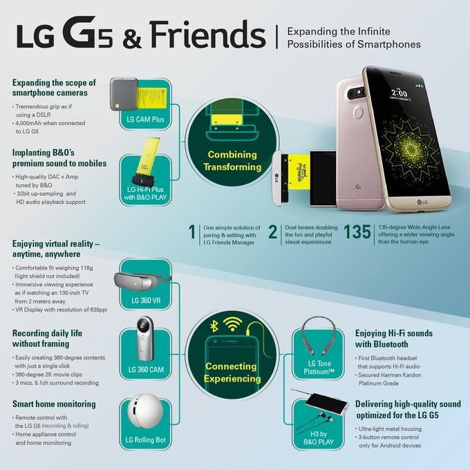 sm.LG-G5-Infographic.750.jpg