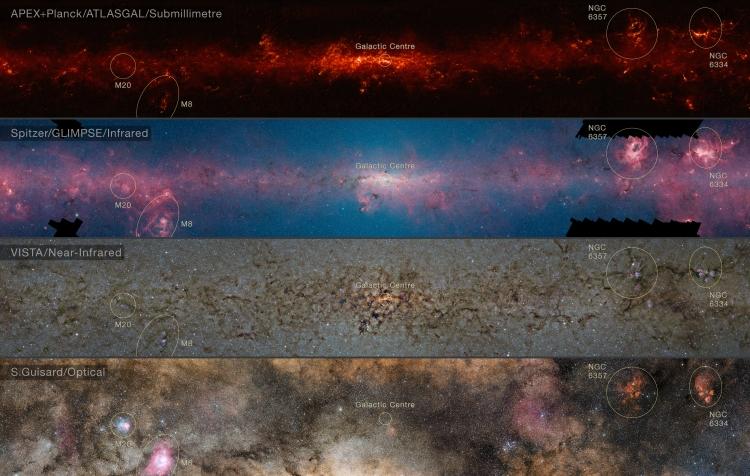 Сравнение изображений центральной части Млечного Пути на различных длинах волн / Нажмите для увеличения