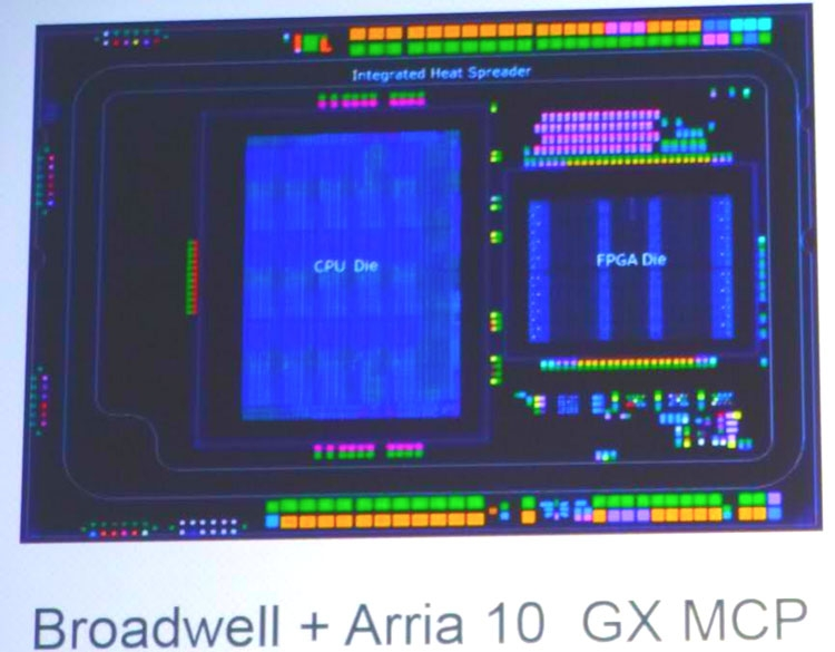 Изображение процессора Intel Xeon со встроенной в корпус FPGA-матрицей (The Next Platform)