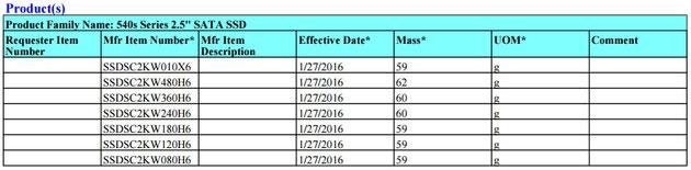 Данные о SSD Intel серии 540 из официального документа компании (Intel)