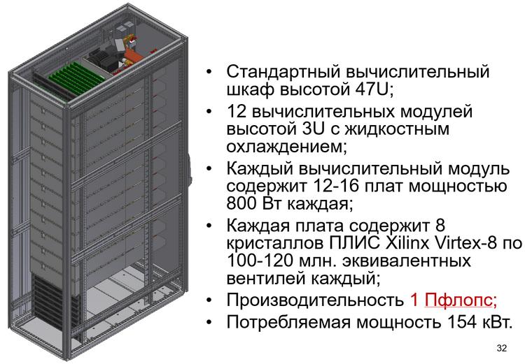 Стандарный вычислительный узел с 12 модулями «Скат»