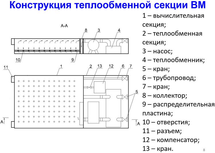 Конструкция погружной СЖО довольно проста