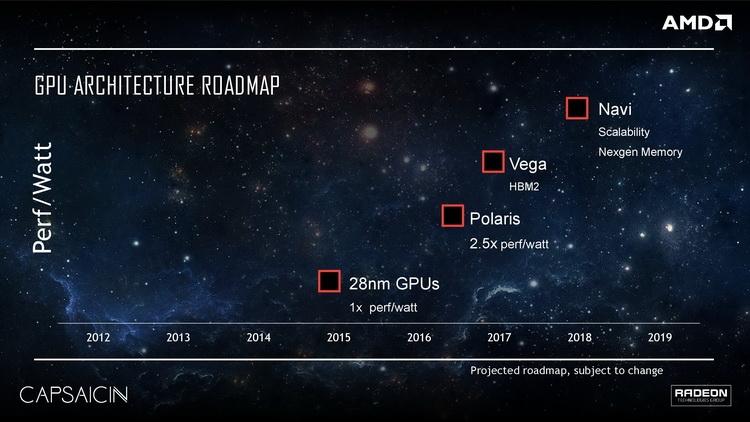 Планы AMD простираются довольно далеко и выглядят амбициозно
