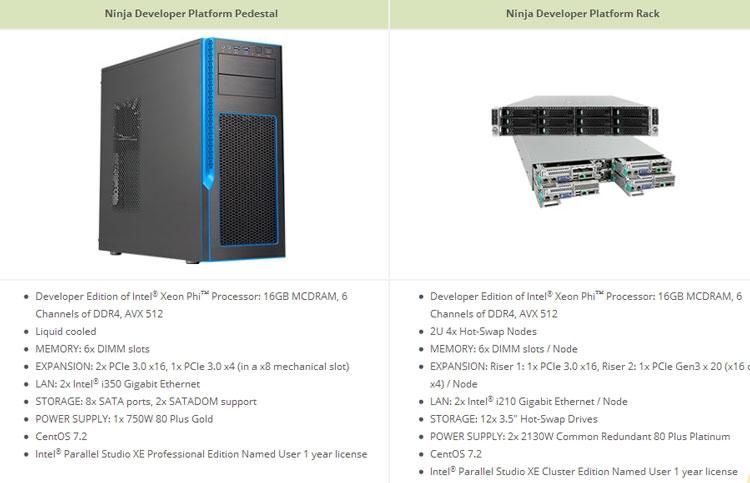 Настольная и стоечная системы на процессорах (Colfax)