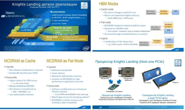 Основные факты о процессорах (Intel)