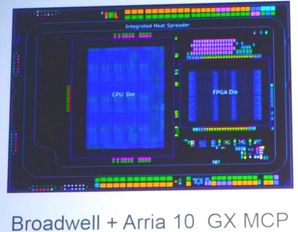 Так выглядит Xeon с интегрированной ПЛИС сейчас