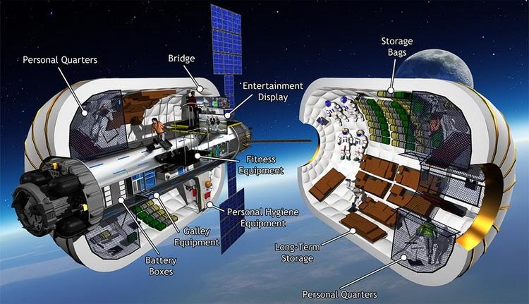 Модули типа B330 позволят создавать большие космические поселения