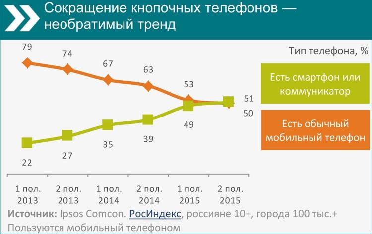 http://www.3dnews.ru/assets/external/illustrations/2016/04/27/932098/rs1.jpg