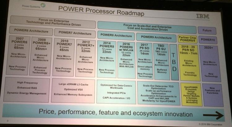 Перспективный план IBM в области микропроцессоров. Фото IBM PowerSystems JP - twitter.com/ibmpowerJP