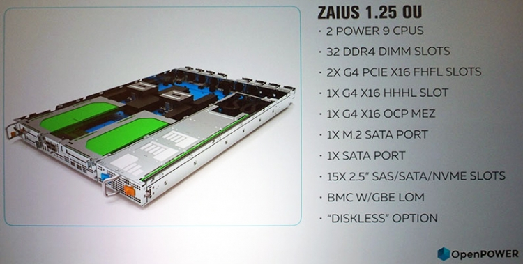 Архитектура серверной платформы Zaius. Фото Nikkei IT Pro - itpro.nikkeibp.co.jp
