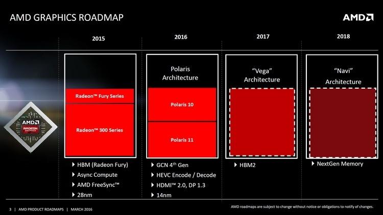 Прежние планы AMD, похоже, будут скорректированы