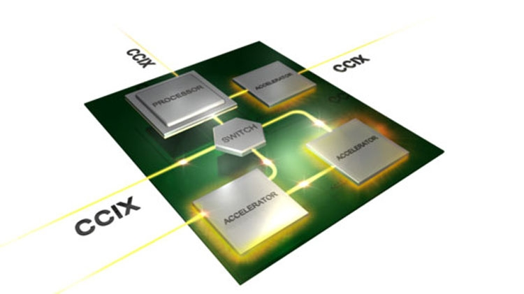 Платформа CCIX объеденит не сочетаемое напрямую (CCIX)