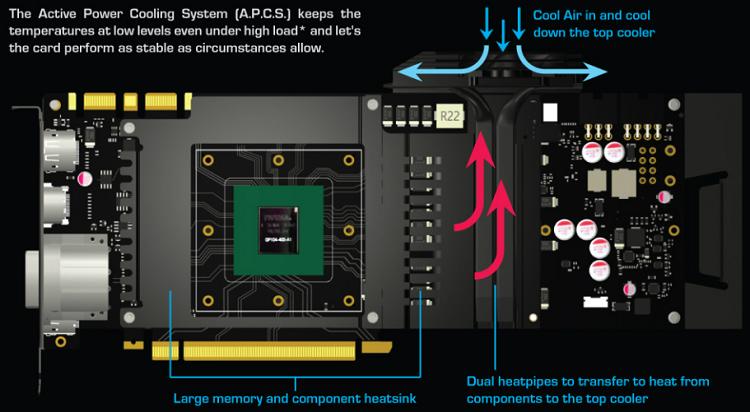 Система охлаждения Active Power Cooling Solution