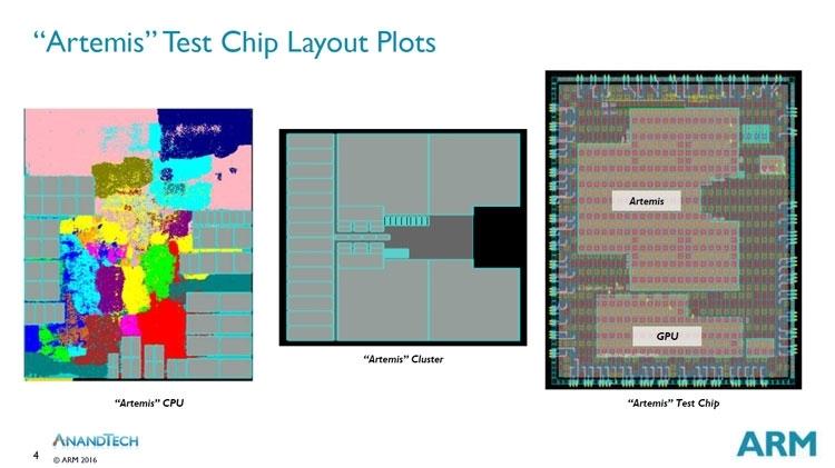 Энергоэффективность в квадрате: ARM Cortex-A73 + техпроцесс 16FFC