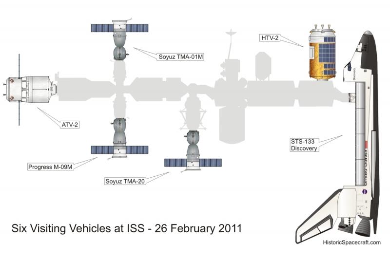 Схема размещения на МКС пилотируемых и грузовых транспортных кораблей. Графика HistoricSpacecraft.com
