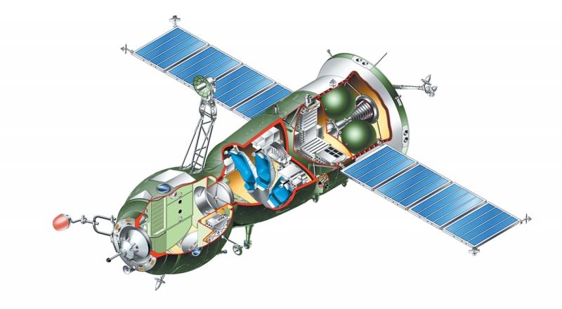 Устройство корабля «Союз-Т». Графика В. Некрасова из архива «Новостей космонавтики»