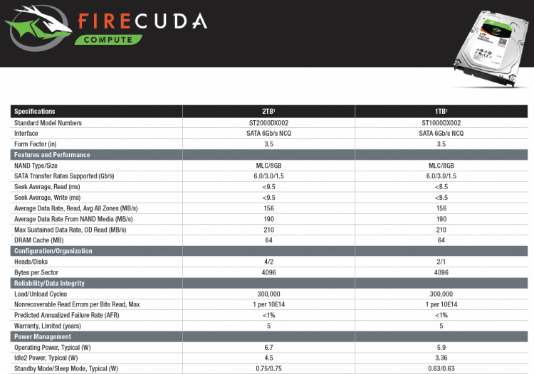 Спецификации Seagate FireCuda 3.5