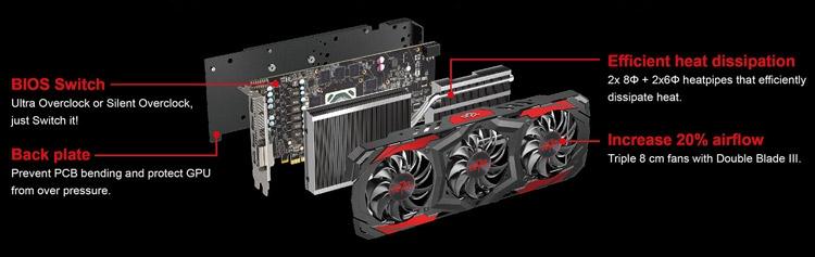 Видеокарта PowerColor Red Devil Radeon RX 480