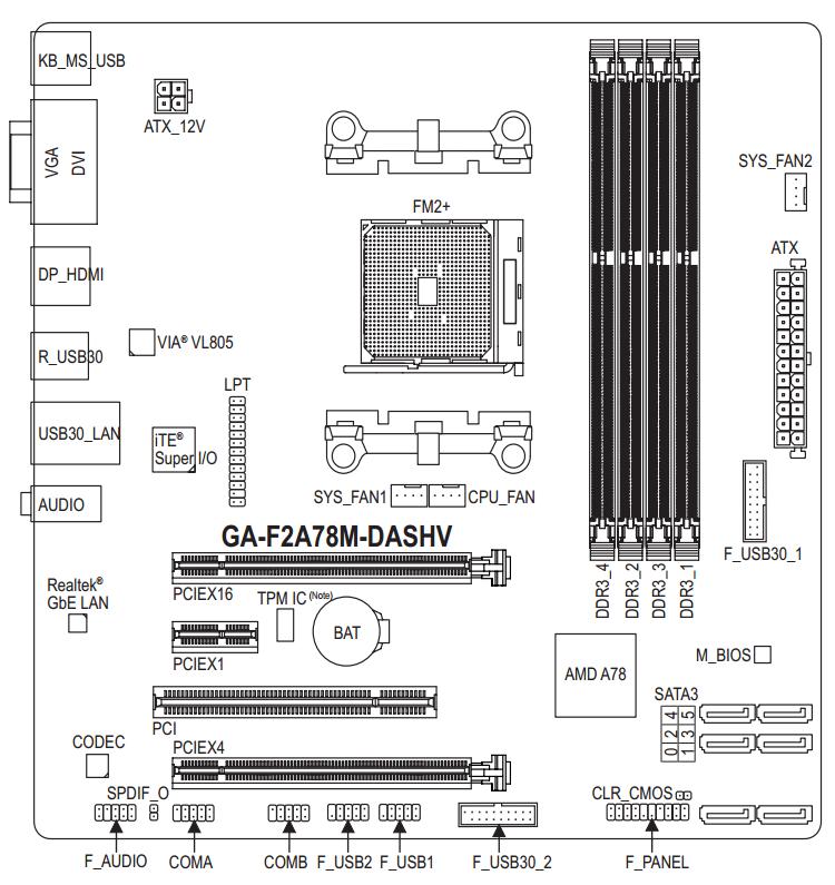Материнская плата Gigabyte GA-F2A78M-DASHV