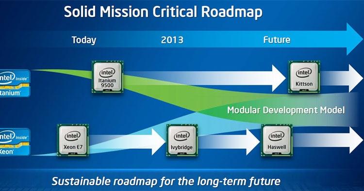 Ранние планы Intel по совершенствованию платформ для критически важных вычислений (Intel)
