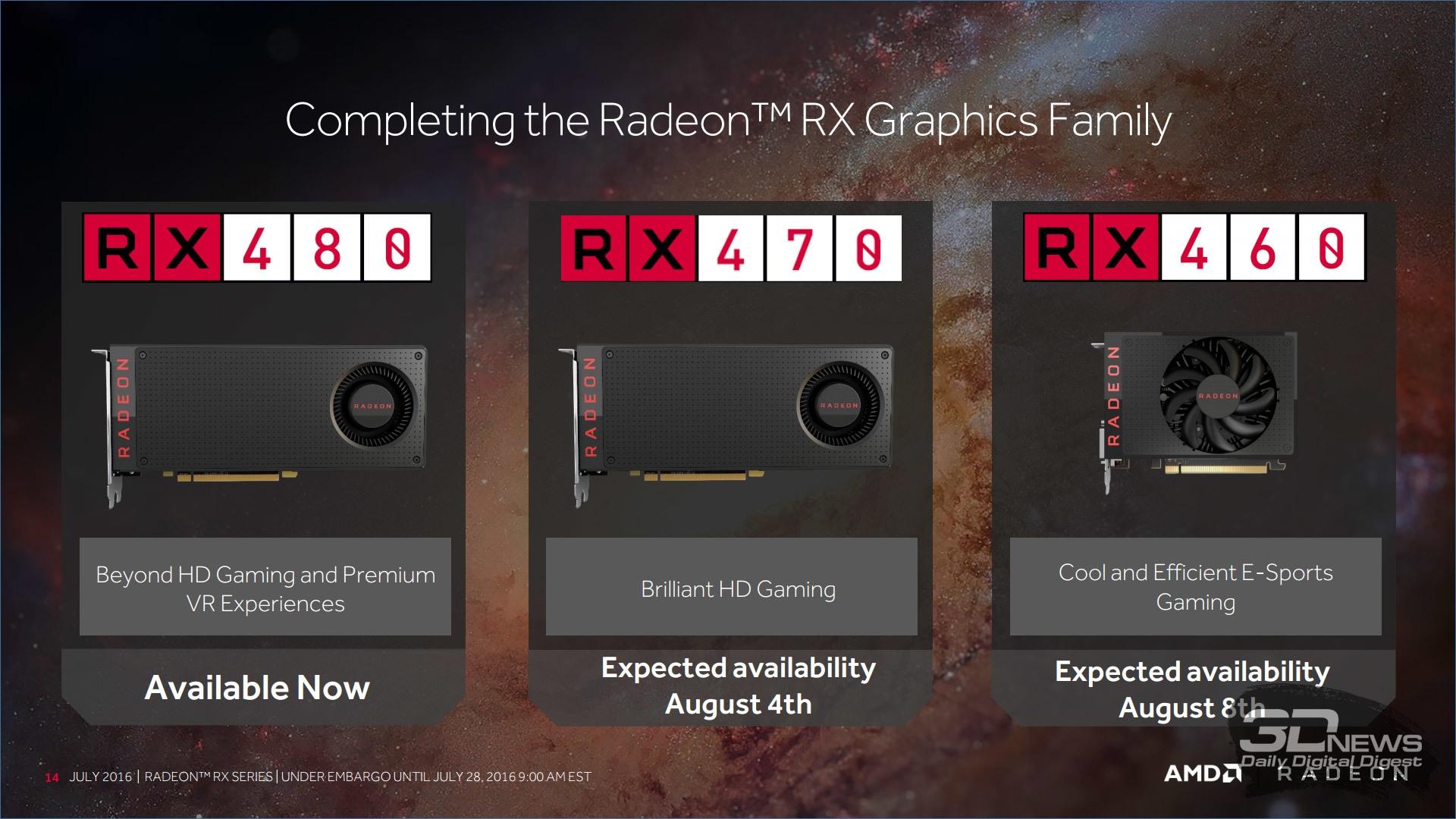 Radeon RX 470 и RX 460: официальный анонс видеокарт