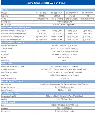Спецификации моделей Plextor M8Pe(Y)