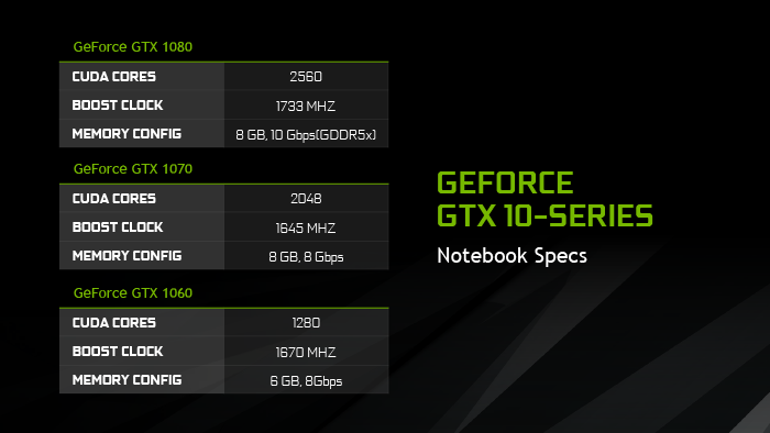 GeForce GTX 10-серии