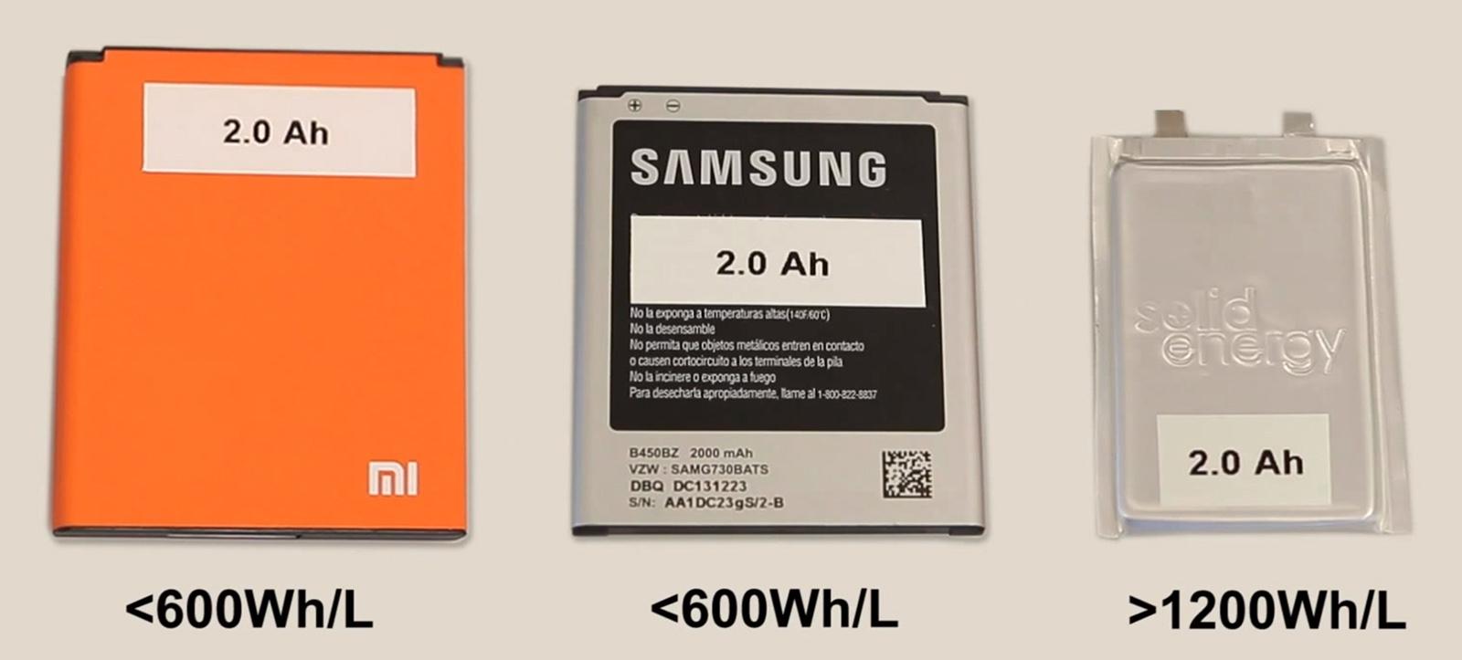 """Смартфоны могут получить батареи удвоенной ёмкости уже в 2017 году"""""""