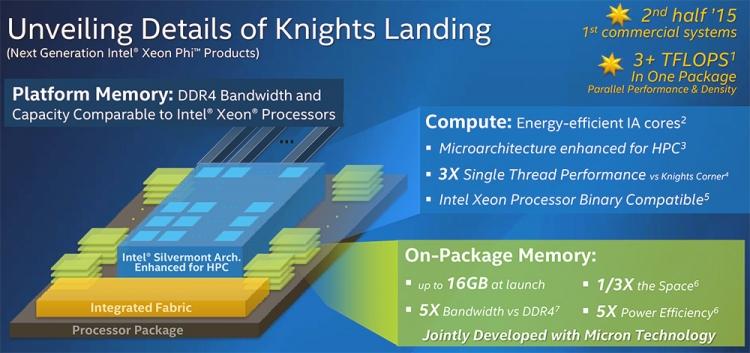 Intel Knights Landing: Особенности микросхемы