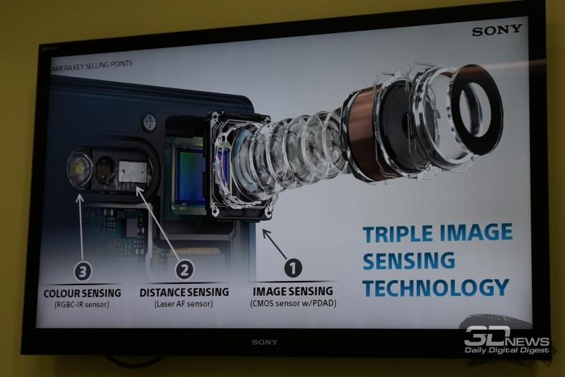 Sony называет свой новый модуль камерой с тремя сенсорами