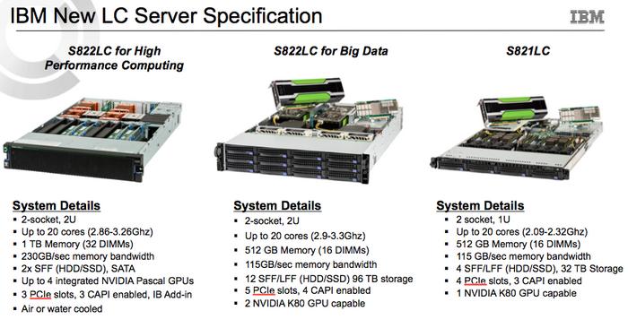 Новое семейство серверов на базе Power8