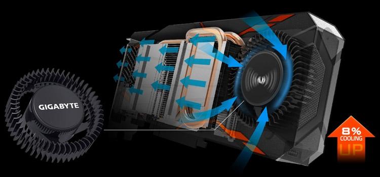Видеокарта Gigabyte GeForce GTX 1080 OC (GV-N1080TTOC-8GD)