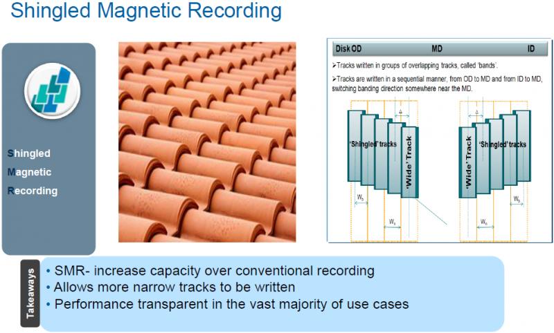 Черепичная магнитная запись: Основные принципы. Слайд Seagate.