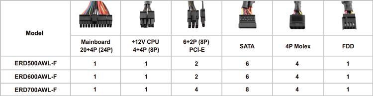 Блок питания Enermax Revolution Duo - кабели