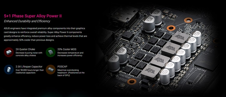 Видеокарта ASUS ROG Strix Radeon RX 470 8GB