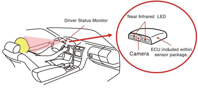 DENSO и Toshiba разработают искусственный интеллект для автомобилей