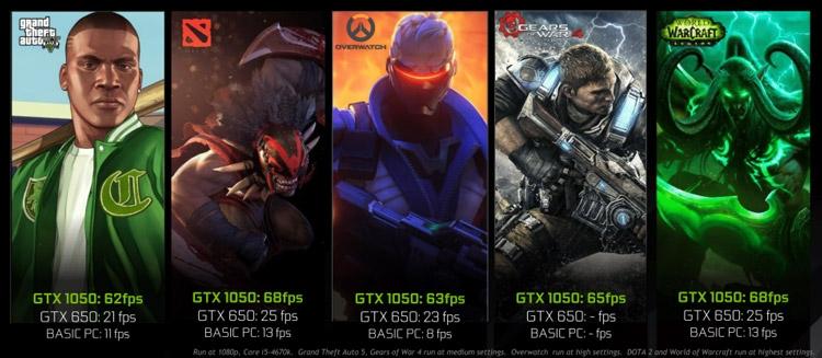 GeForce GTX 1050 - производительность