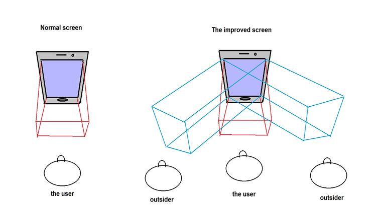 Победитель краудсорсингового конкурса ZTE Project CSX — самоклеящийся смартфон с функцией отслеживания взгляда