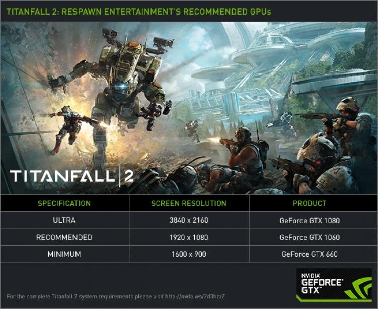 NVIDIA выпустила драйвер GeForce 375.57 WHQL к релизу Battlefield 1 и Civilization VI