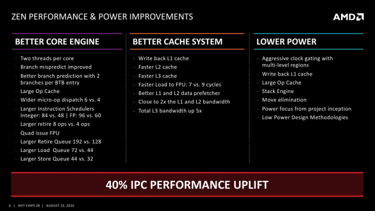 AMD Zen: Ключевые улучшения
