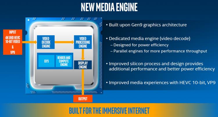 Intel подтвердила характеристики настольных процессоров Kaby Lake-S