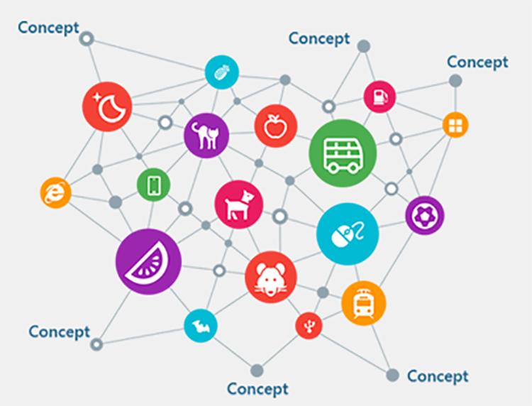 Microsoft собирается наделить компьютерыразумомс помощью Concept Graph