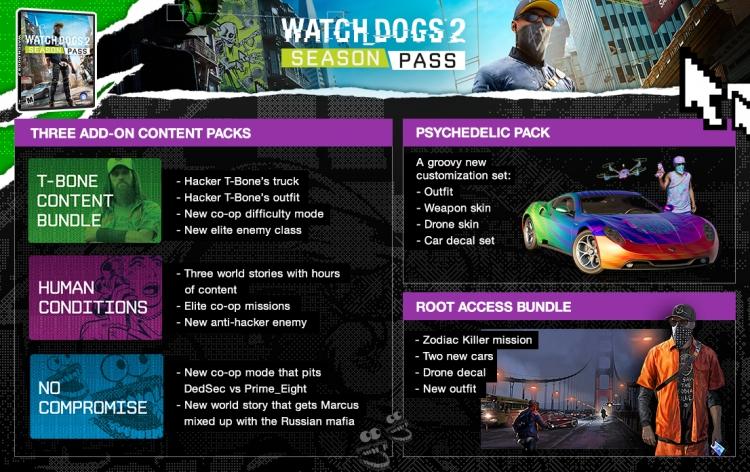 Одно из DLC к Watch Dogs 2 расскажет о русской мафии