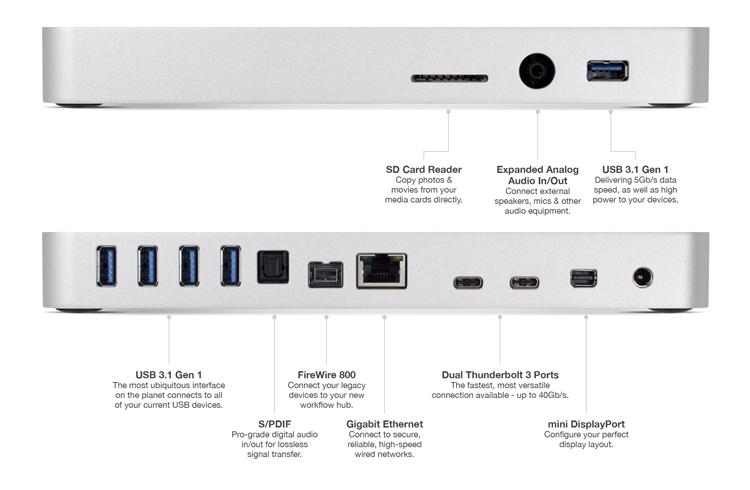 Станция OWC Thunderbolt 3 Dock наделит новый MacBook Pro дюжиной портов