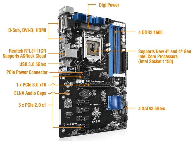 Российский оверклокер испытал связку из семи видеокарт Radeon R9 Nano