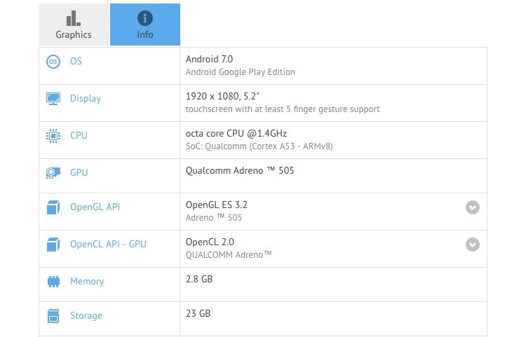 "ZTE готовит смартфон с 5,2"" дисплеем на платформе Android 7.0 Nougat"